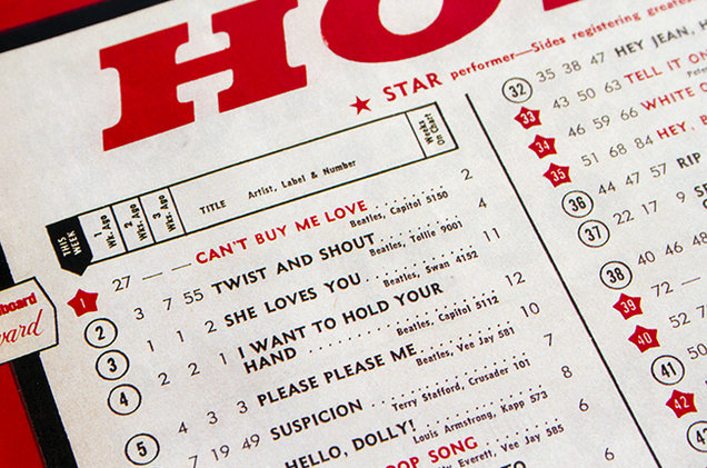 1964 Number One Singles Albums